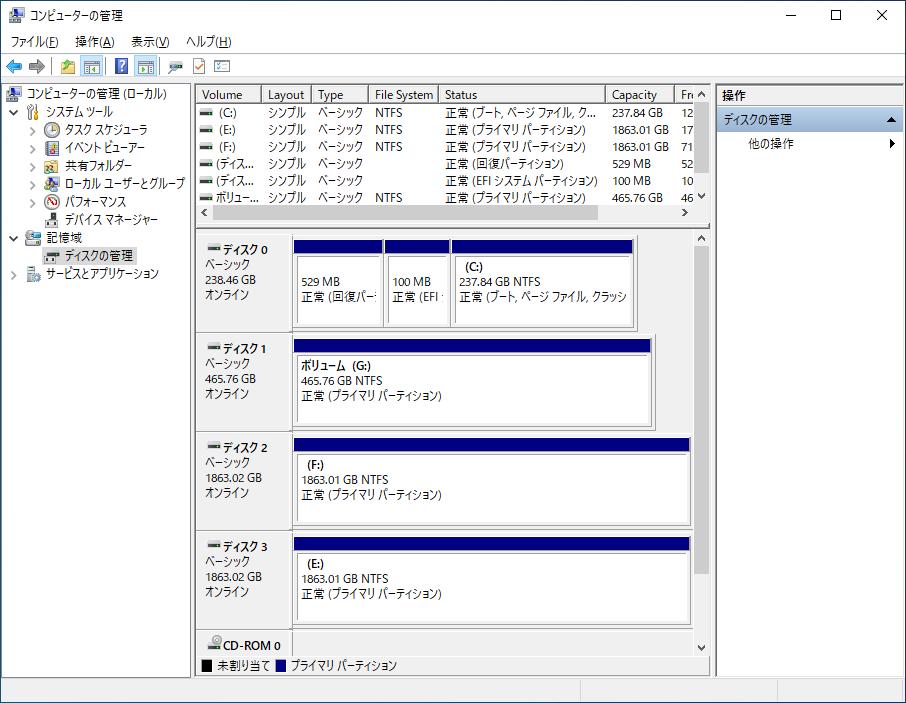 ハードディスク(HDD)の増設 ハードディスクのボリュームの作成とフォーマットが完了
