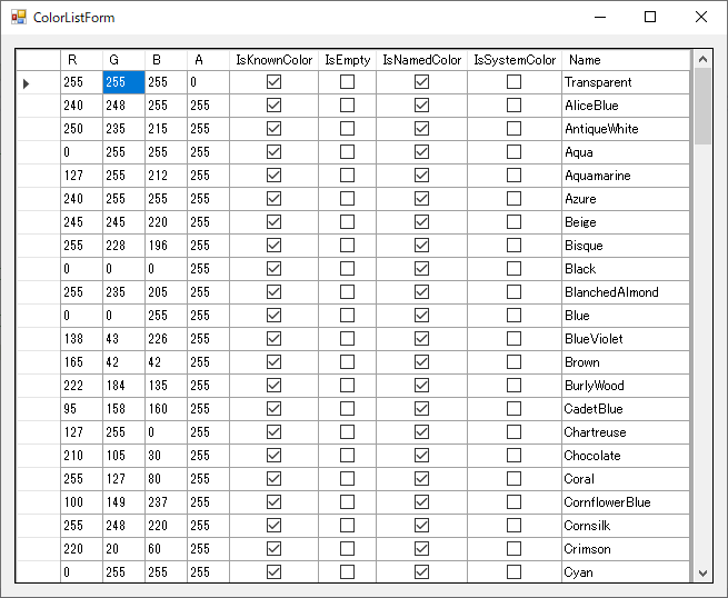 DataGridViewコントロールにColorオブジェクトのコレクションを一覧表示