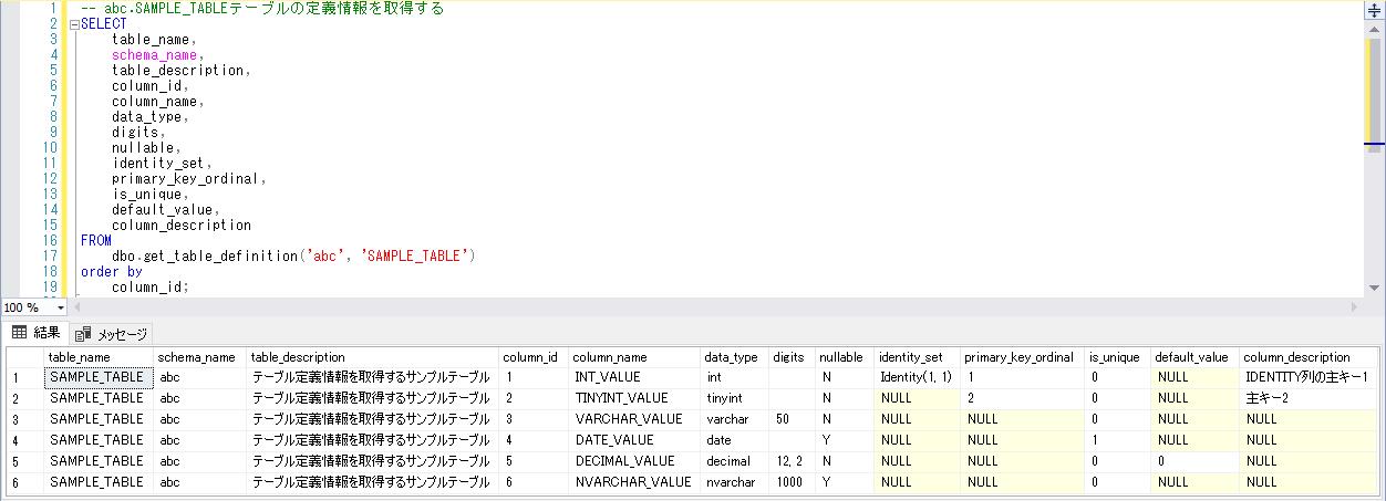 テーブル定義データを得るSQLの実行結果