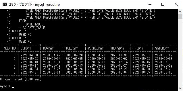 MySQLでのカレンダーデータの取得