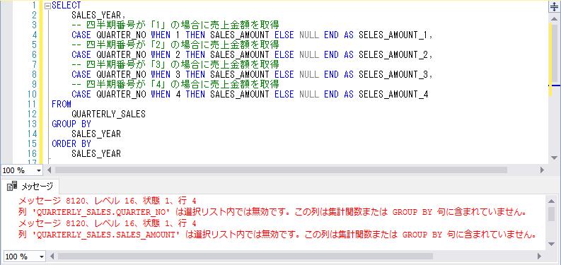 QUARTER_NOごとの横展開SELECTにGROUP BYを追加