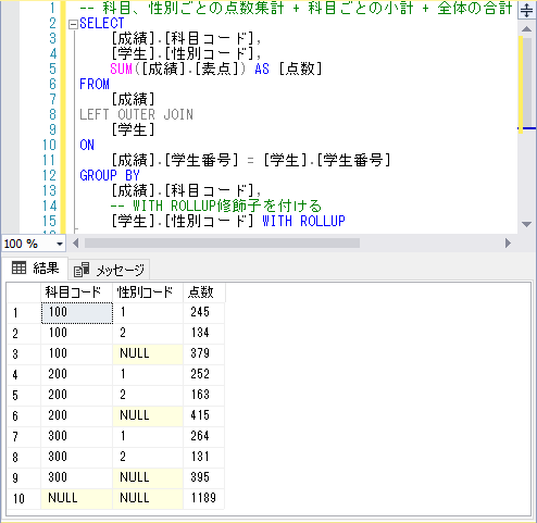 科目、性別ごとの点数集計 + 科目ごとの小計 + 全体の合計
