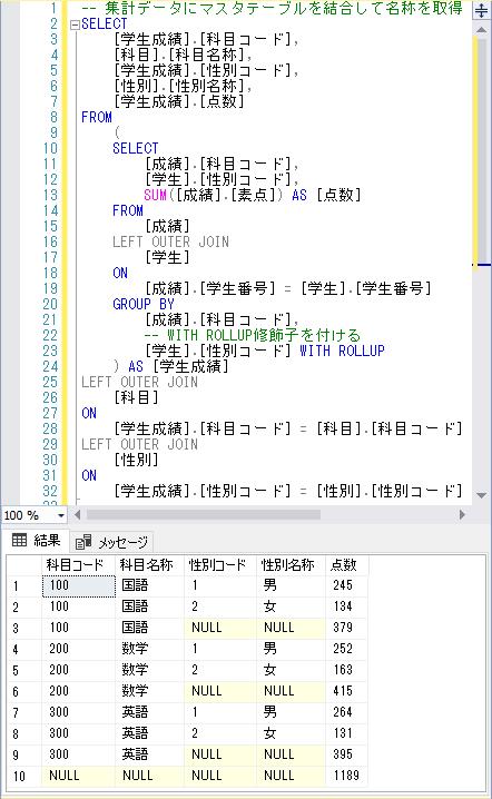 集計データにマスタテーブルを結合して名称を取得