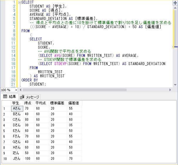 SQLServerでの標準偏差と偏差値の算出